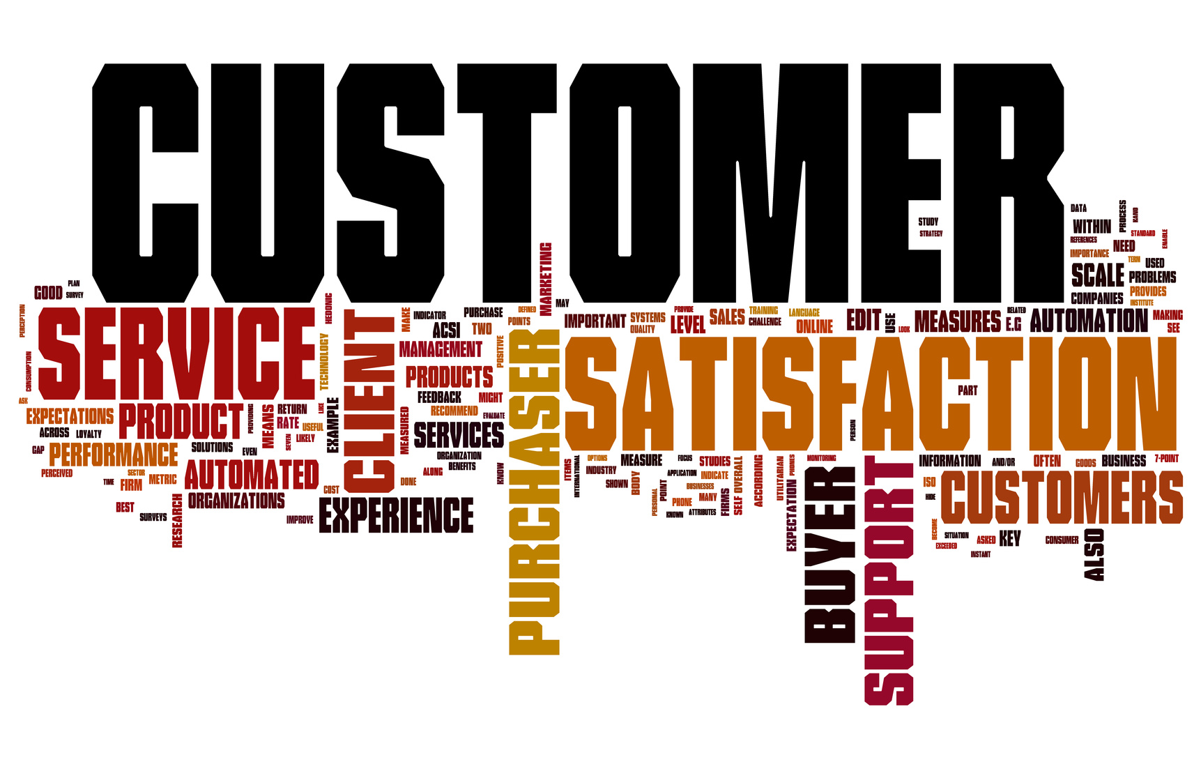 The overall satisfaction of a manufacturer's other clients is a great indication of the quality of both their products and their after-sale support.