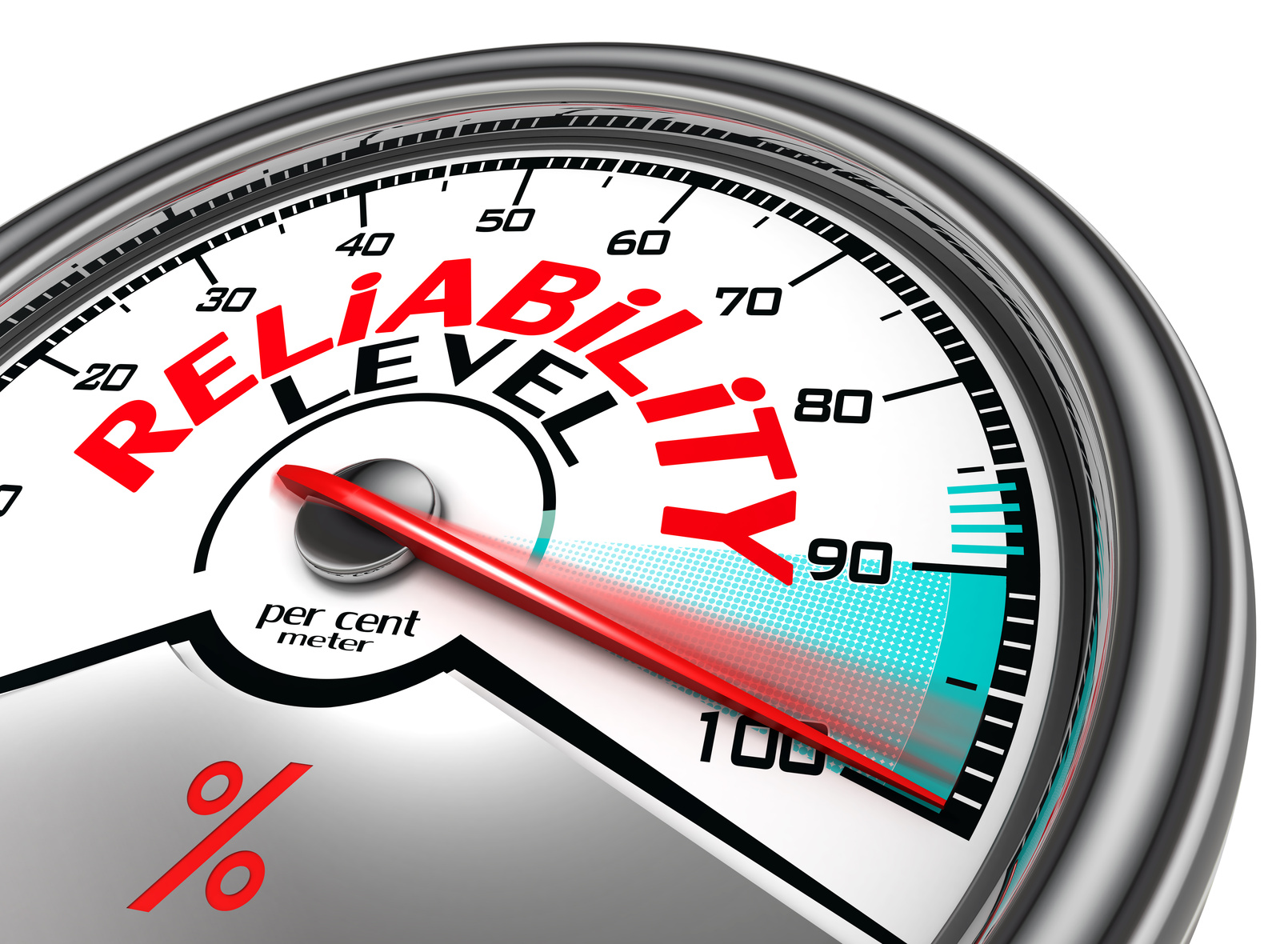Before buying a moisture meter from any manufacturer, ask yourself: how reliable are they?