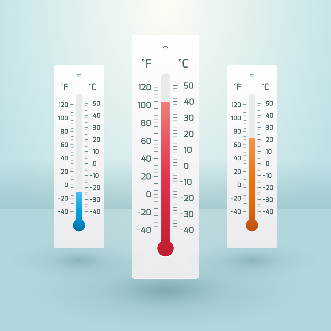 different temperatures can impact RH readings in different ways.